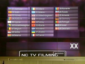 Ordre final - Eurovisio 2010