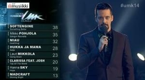 finalistes finlandia